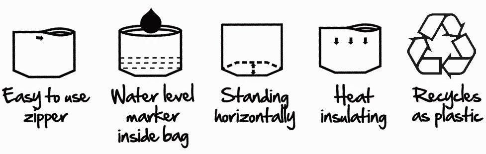 BlaBand-Instructions